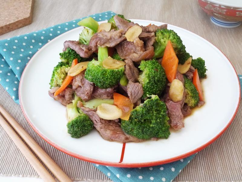 Какое мясо низкокалорийное